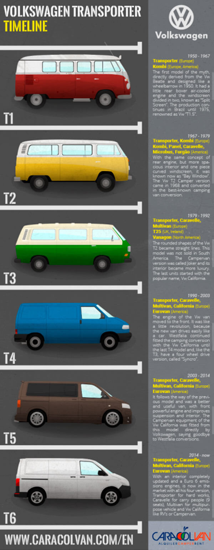 volkswagen camper models
